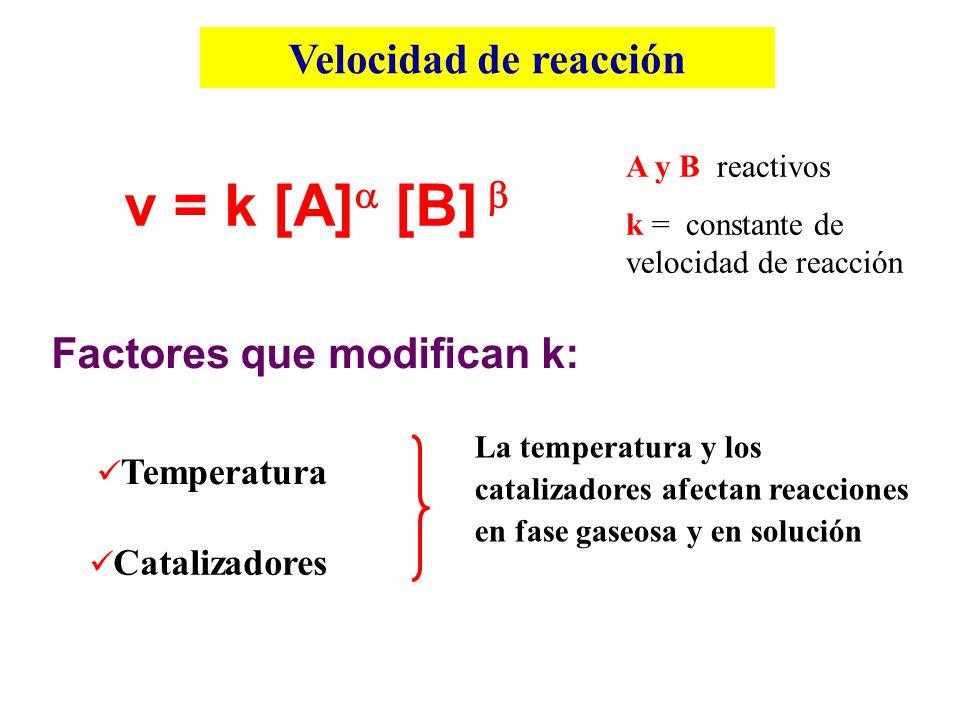 v = k [A] [B]  Velocidad de reacción Factores que modifican k: